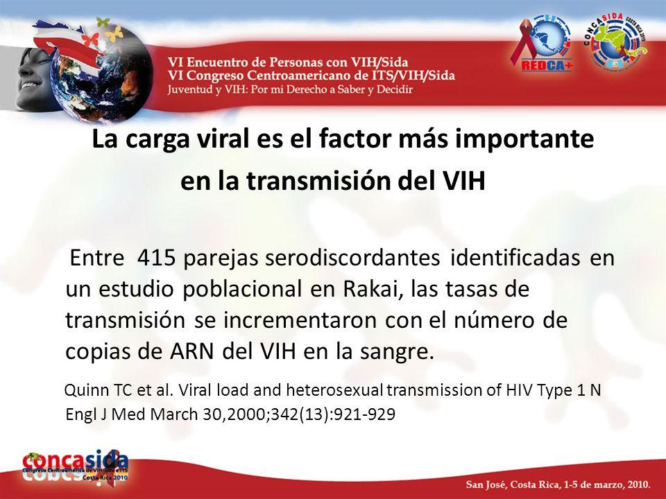 en la transmisión del VIH