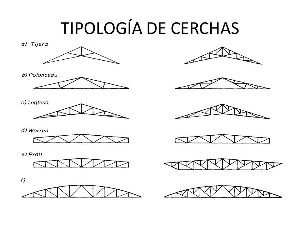 Vigas De Celosia Estructura Reticular Plana Que Consta De