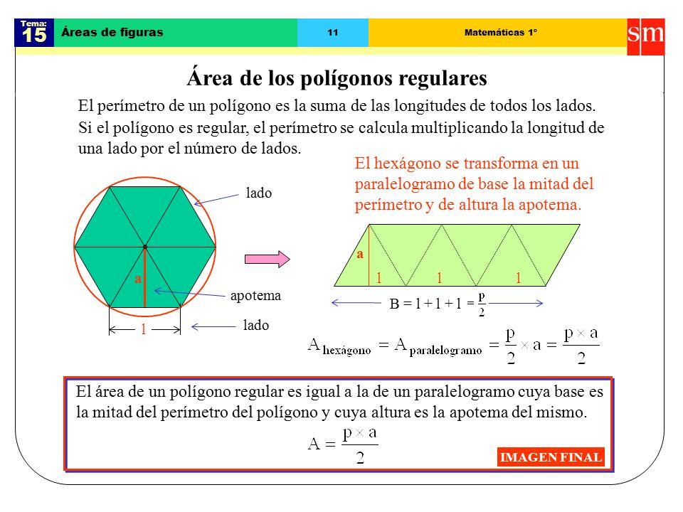 Área de los polígonos regulares