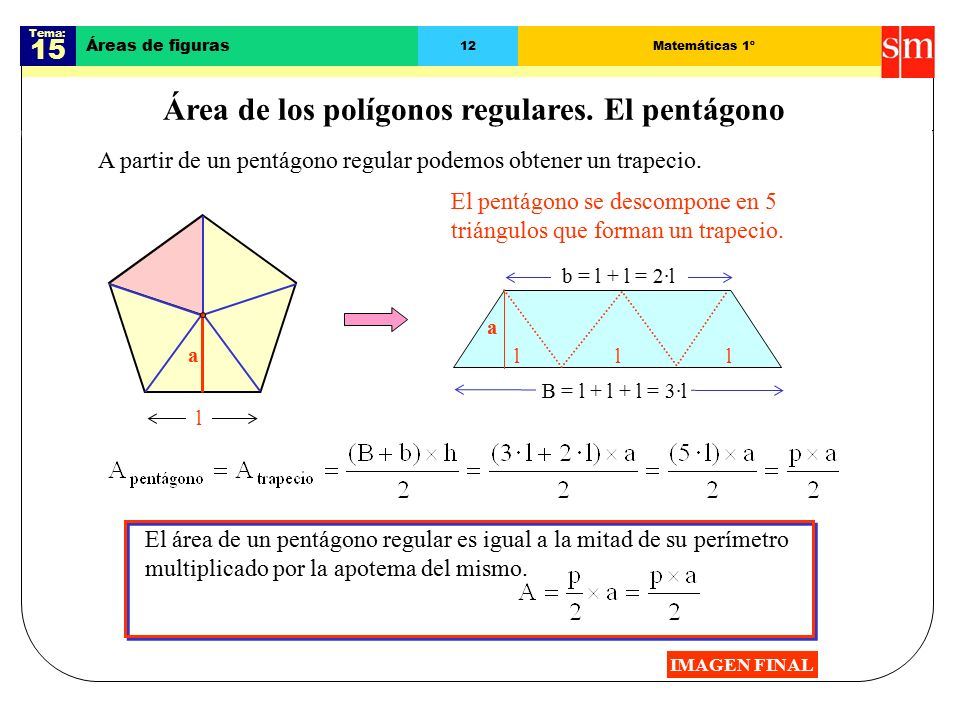Área de los polígonos regulares. El pentágono