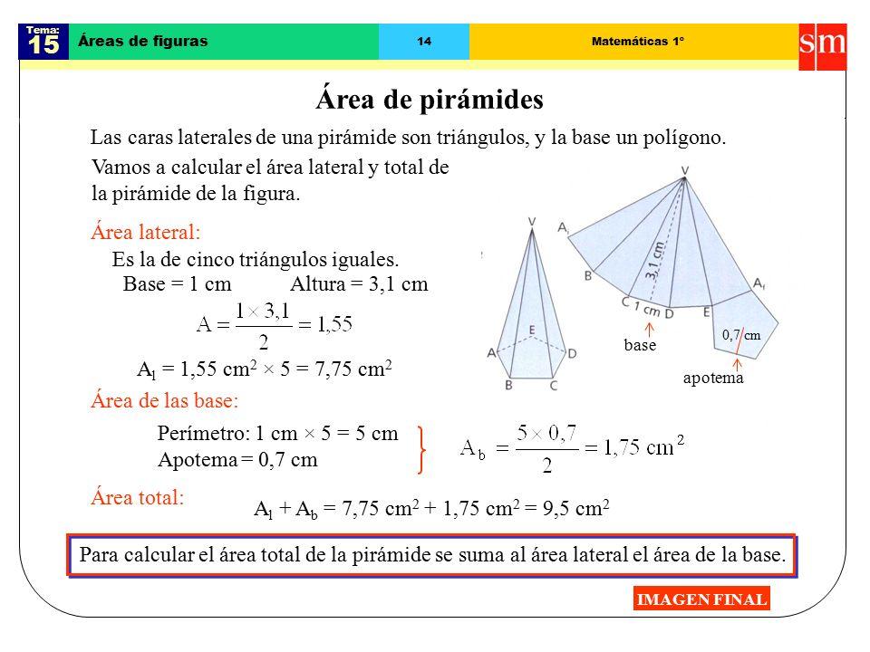 Tema: 15. Áreas de figuras. 14. Matemáticas 1º. Área de pirámides. Las caras laterales de una pirámide son triángulos, y la base un polígono.