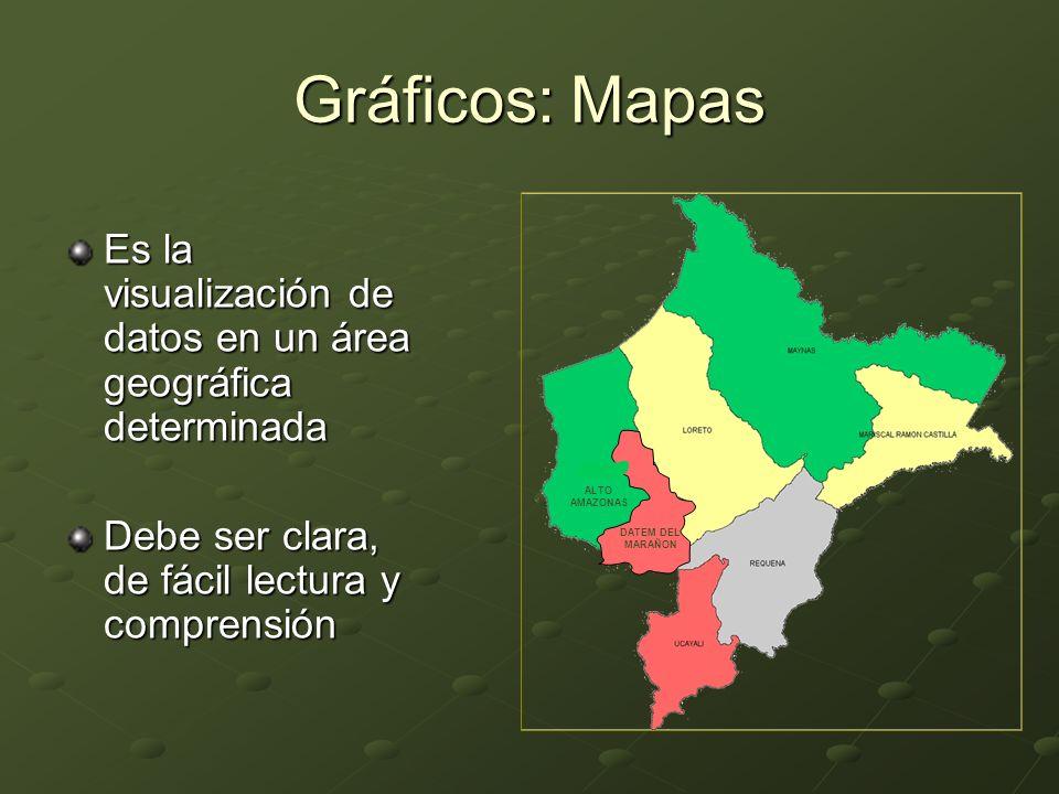 Gráficos: Mapas DATEM DEL MARAÑON. ALTO AMAZONAS. Es la visualización de datos en un área geográfica determinada.