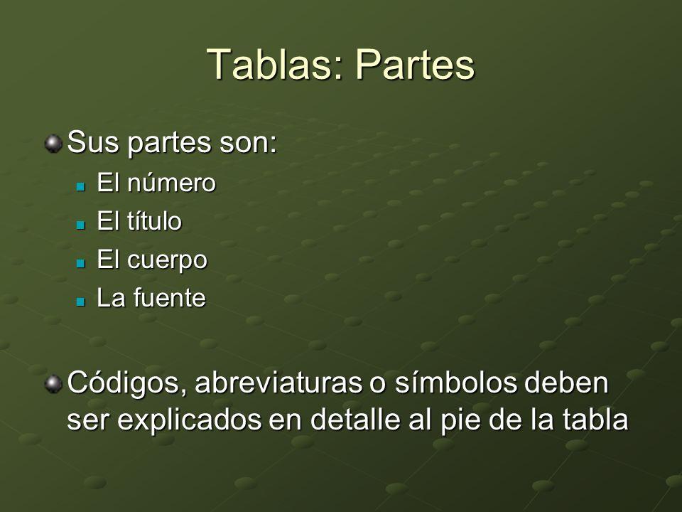 Tablas: Partes Sus partes son: