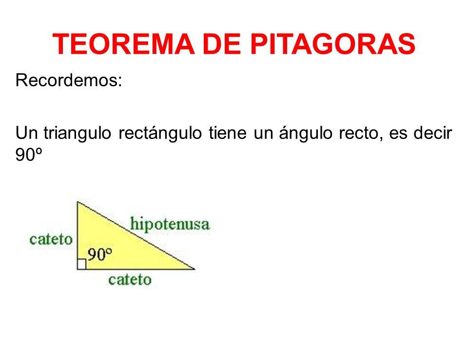 TEOREMA DE PITAGORAS Recordemos: Un triangulo rectángulo tiene un ángulo recto, es decir 90º