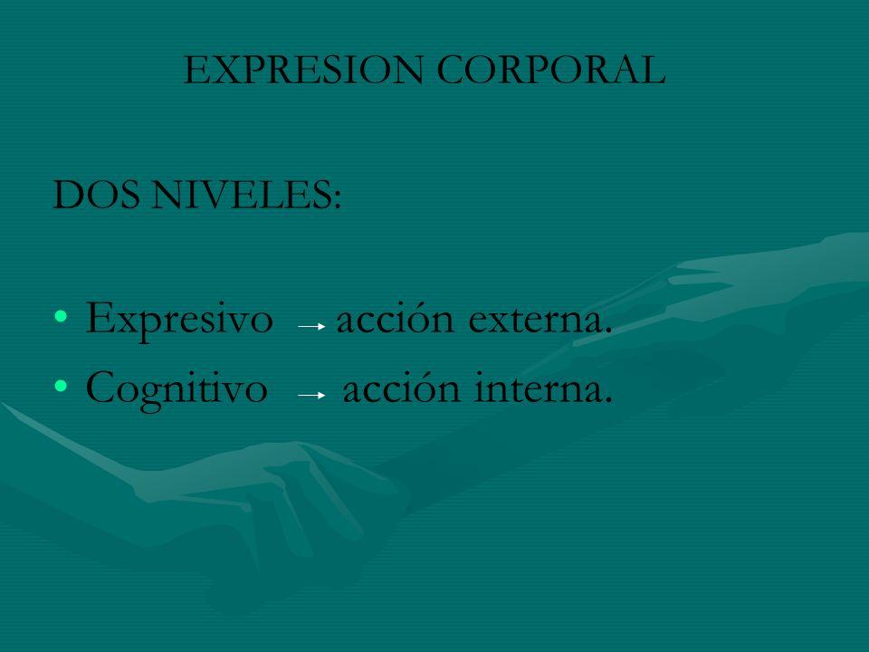 Expresivo acción externa. Cognitivo acción interna.