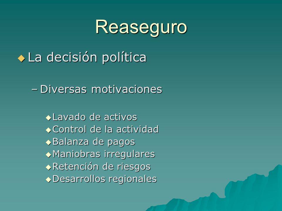 Reaseguro La decisión política Diversas motivaciones Lavado de activos