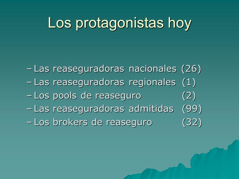 Los protagonistas hoy Las reaseguradoras nacionales (26)