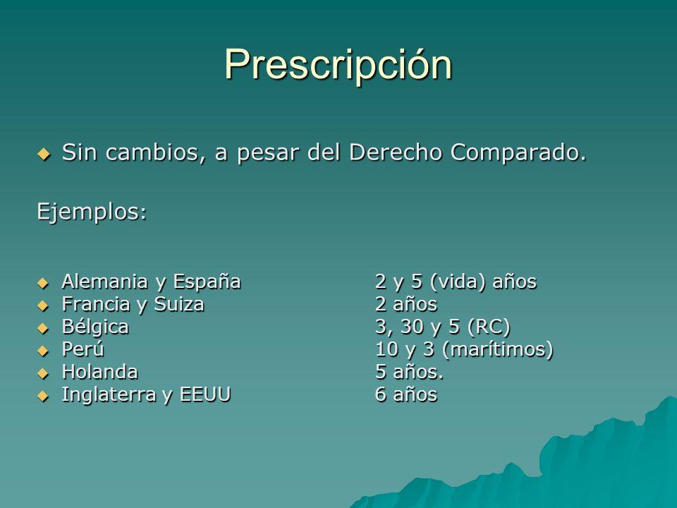 Prescripción Sin cambios, a pesar del Derecho Comparado. Ejemplos:
