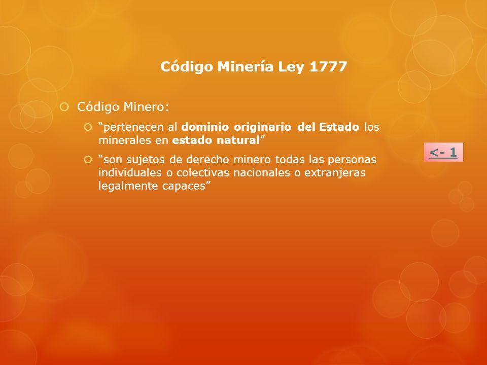 Código Minería Ley 1777 Código Minero: <- 1