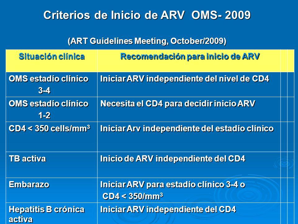 Recomendación para inicio de ARV