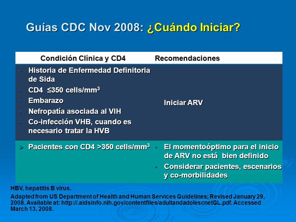 Guías CDC Nov 2008: ¿Cuándo Iniciar