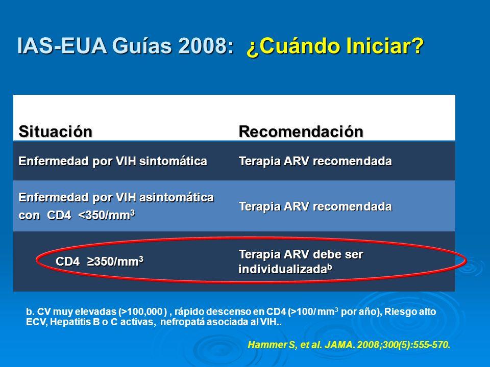 IAS-EUA Guías 2008: ¿Cuándo Iniciar