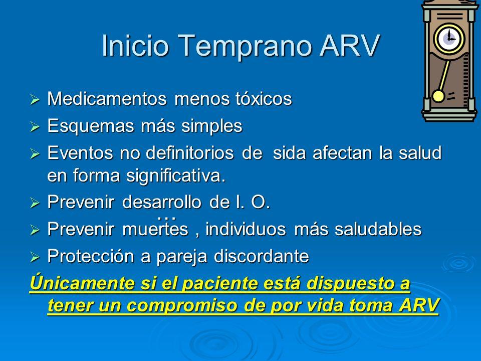 Inicio Temprano ARV … Medicamentos menos tóxicos Esquemas más simples