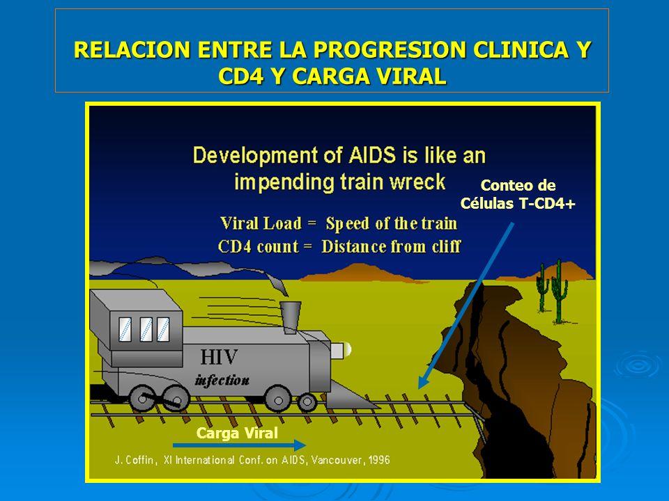 RELACION ENTRE LA PROGRESION CLINICA Y CD4 Y CARGA VIRAL