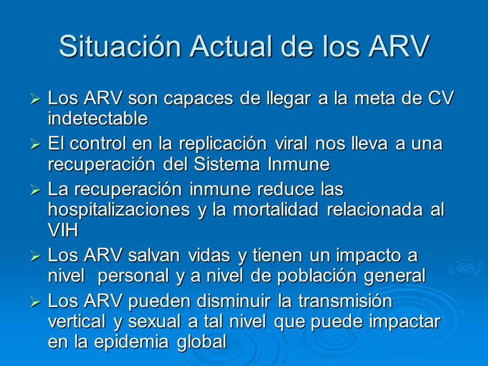Situación Actual de los ARV