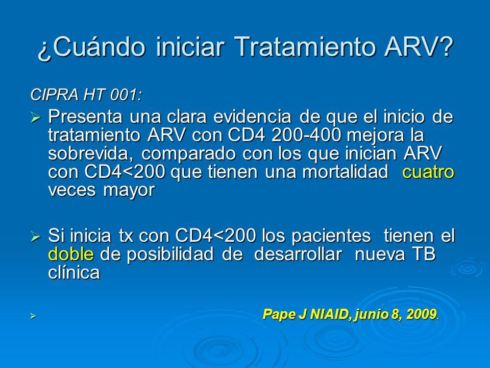 ¿Cuándo iniciar Tratamiento ARV