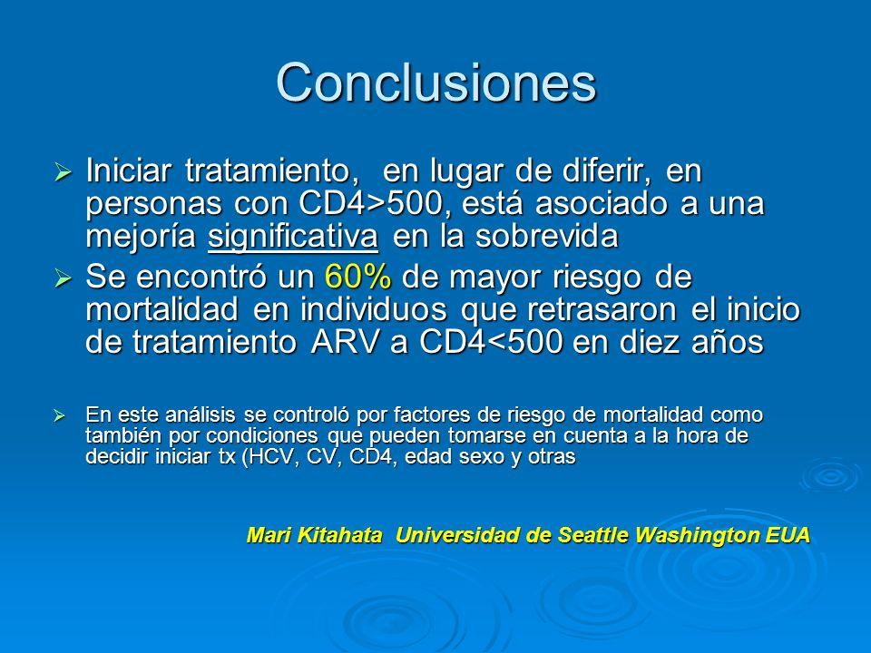 Conclusiones Iniciar tratamiento, en lugar de diferir, en personas con CD4>500, está asociado a una mejoría significativa en la sobrevida.