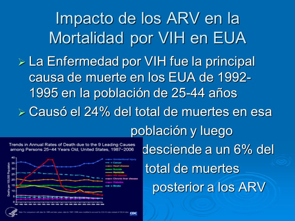 Impacto de los ARV en la Mortalidad por VIH en EUA
