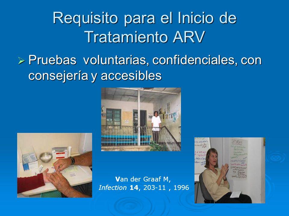 Requisito para el Inicio de Tratamiento ARV