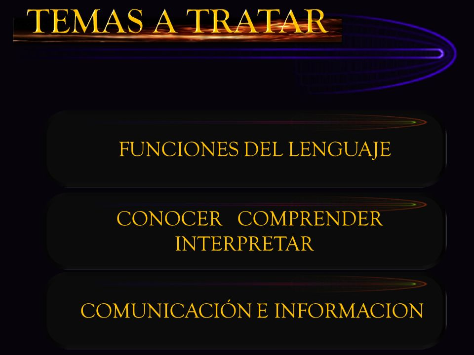 TEMAS A TRATAR FUNCIONES DEL LENGUAJE CONOCER COMPRENDER INTERPRETAR