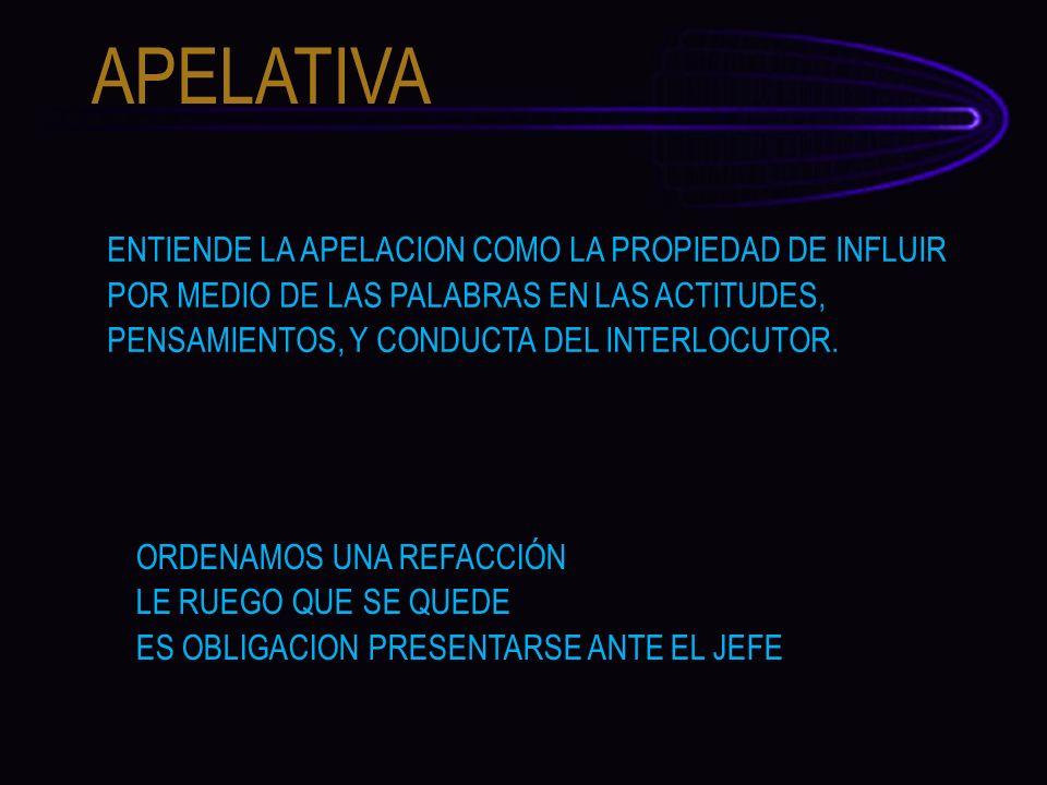 APELATIVA ENTIENDE LA APELACION COMO LA PROPIEDAD DE INFLUIR POR MEDIO DE LAS PALABRAS EN LAS ACTITUDES, PENSAMIENTOS, Y CONDUCTA DEL INTERLOCUTOR.