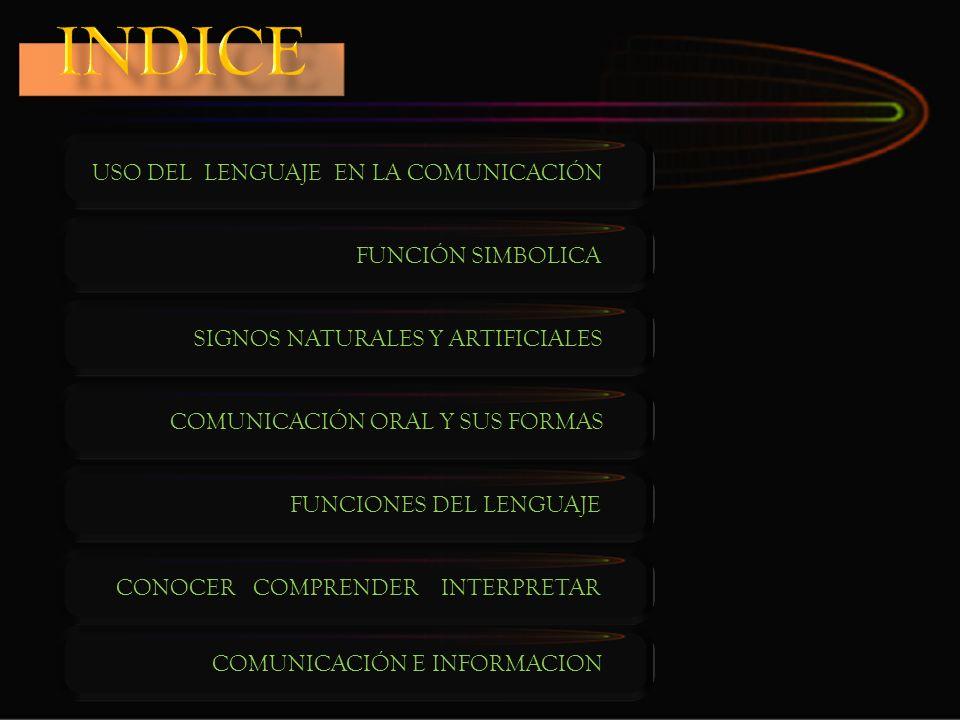 INDICE USO DEL LENGUAJE EN LA COMUNICACIÓN FUNCIÓN SIMBOLICA