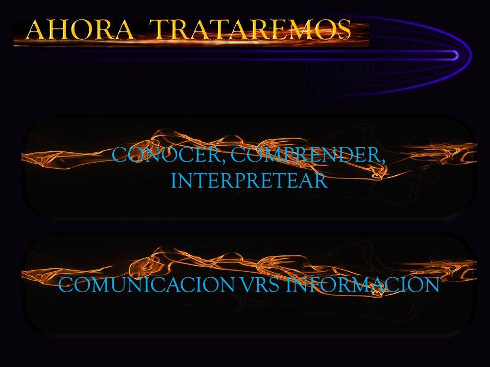 AHORA TRATAREMOS CONOCER, COMPRENDER, INTERPRETEAR