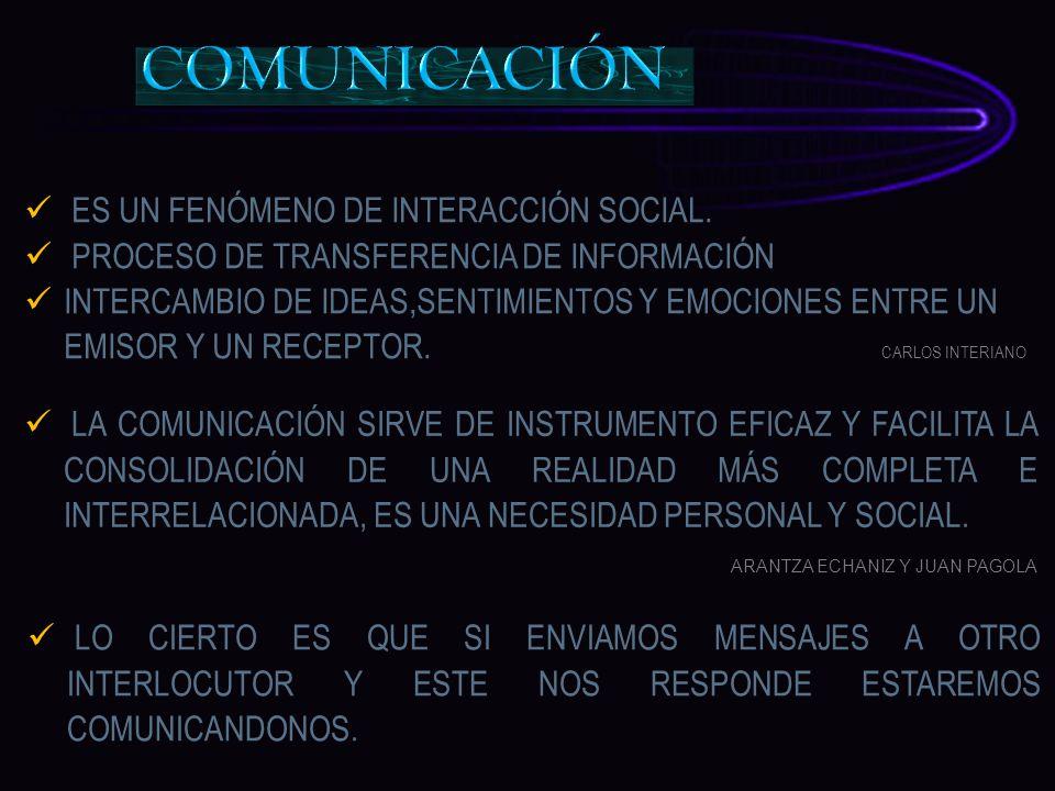 COMUNICACIÓN ES UN FENÓMENO DE INTERACCIÓN SOCIAL.