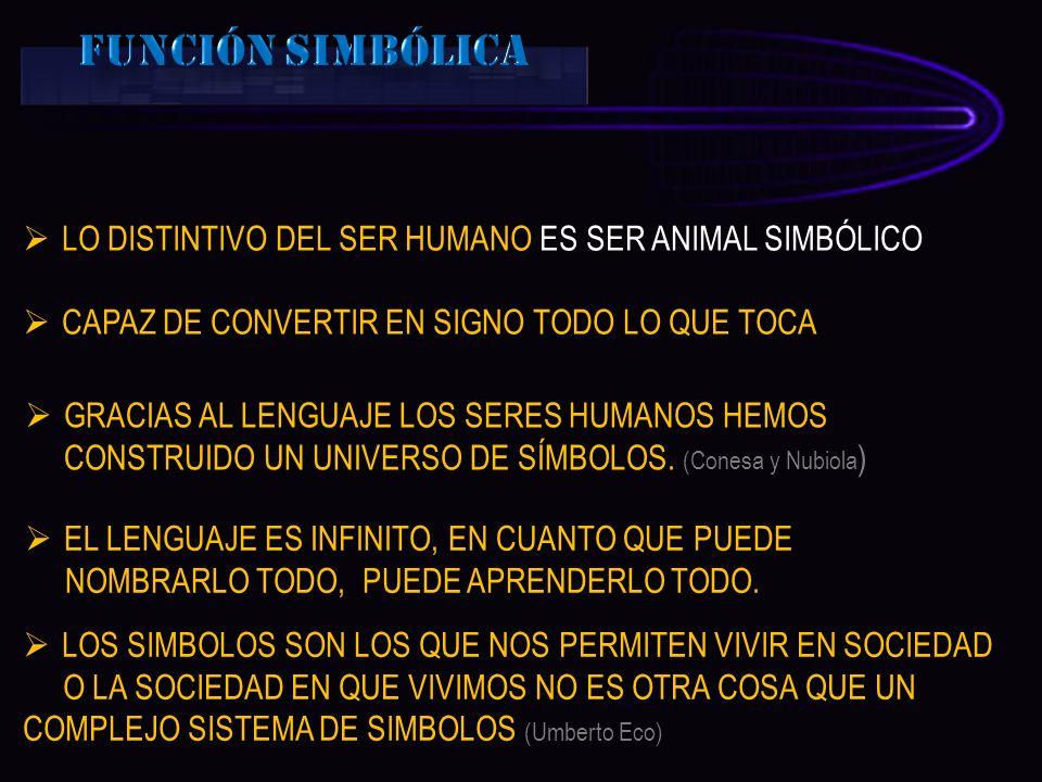 FUNCIÓN SIMBÓLICA LO DISTINTIVO DEL SER HUMANO ES SER ANIMAL SIMBÓLICO