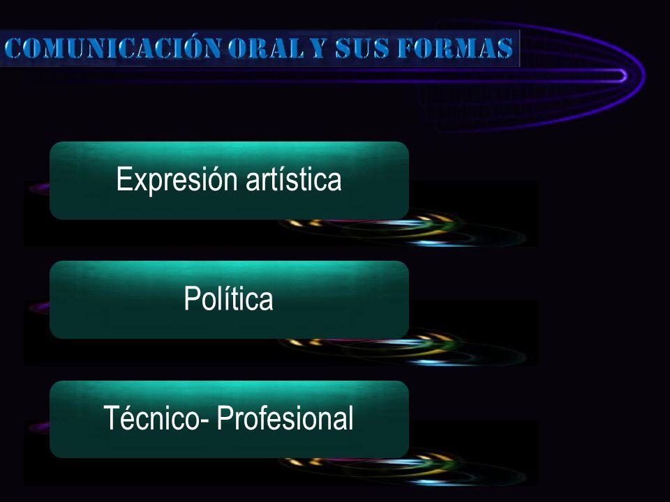 comunicación oral y sus formas