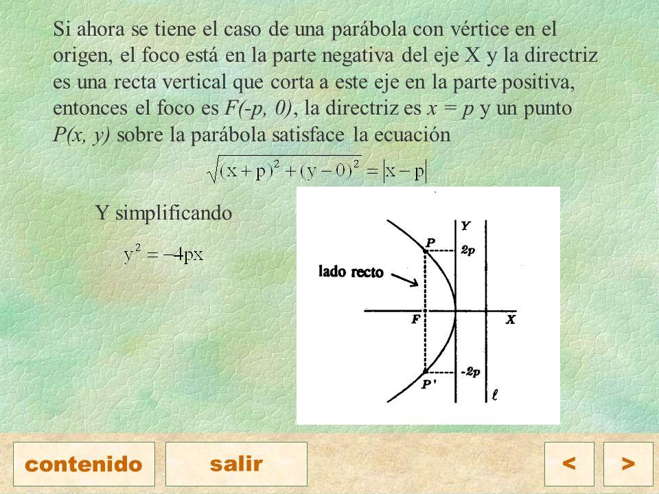 Si ahora se tiene el caso de una parábola con vértice en el origen, el foco está en la parte negativa del eje X y la directriz es una recta vertical que corta a este eje en la parte positiva, entonces el foco es F(-p, 0), la directriz es x = p y un punto P(x, y) sobre la parábola satisface la ecuación