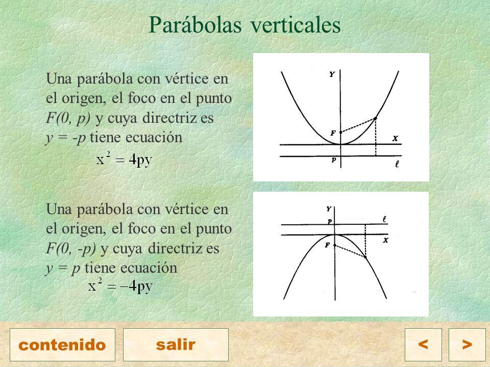 Parábolas verticales Una parábola con vértice en el origen, el foco en el punto F(0, p) y cuya directriz es y = -p tiene ecuación.