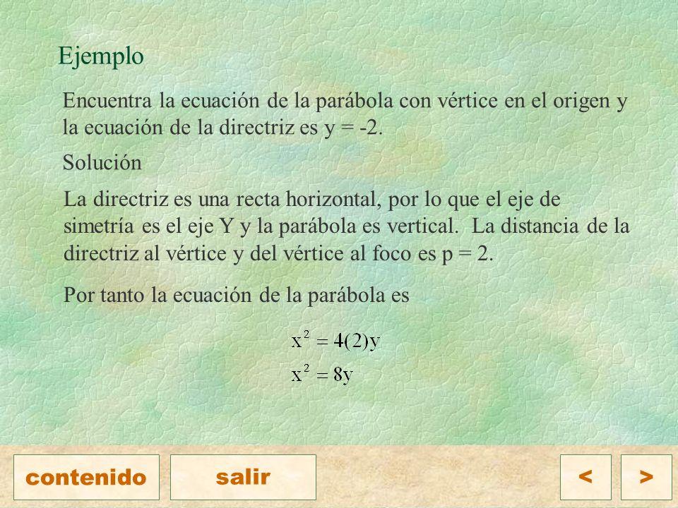 Ejemplo Encuentra la ecuación de la parábola con vértice en el origen y la ecuación de la directriz es y = -2.