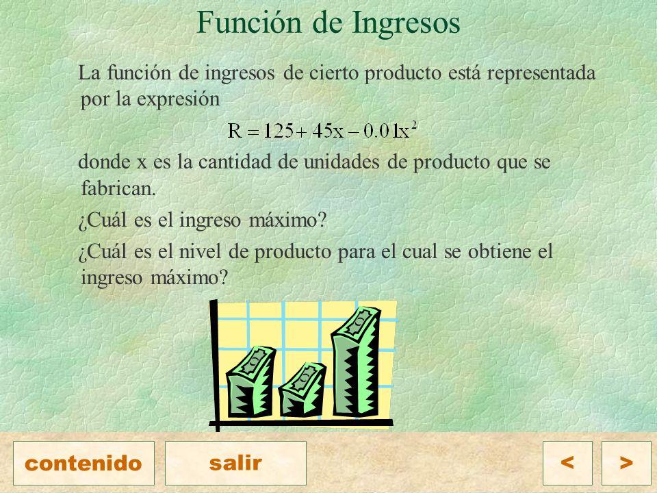 Función de Ingresos La función de ingresos de cierto producto está representada por la expresión.