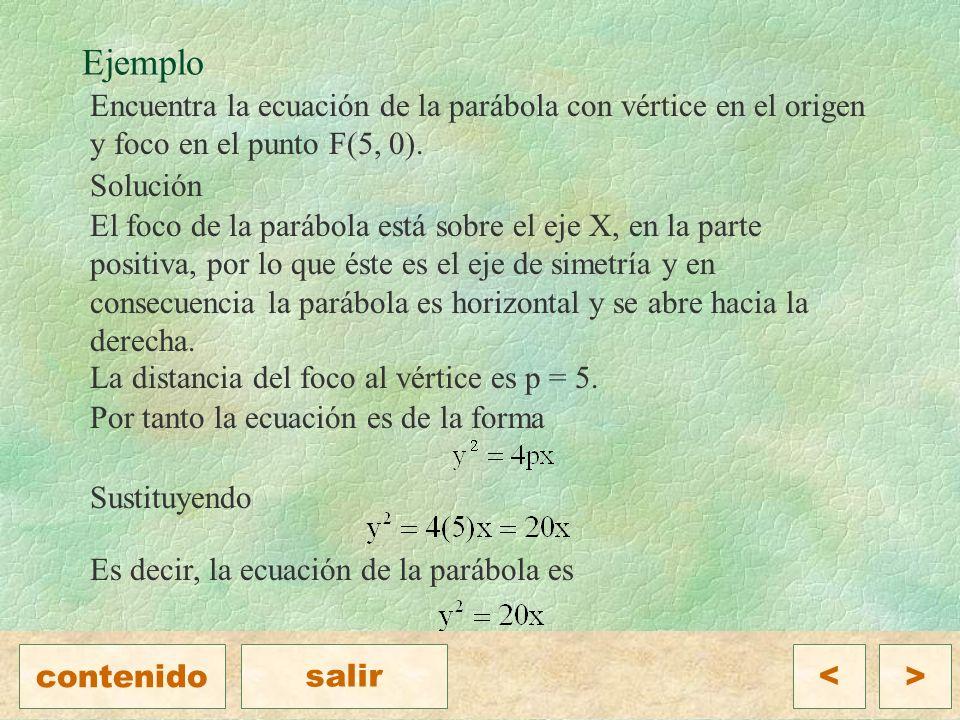 Ejemplo Encuentra la ecuación de la parábola con vértice en el origen y foco en el punto F(5, 0). Solución.