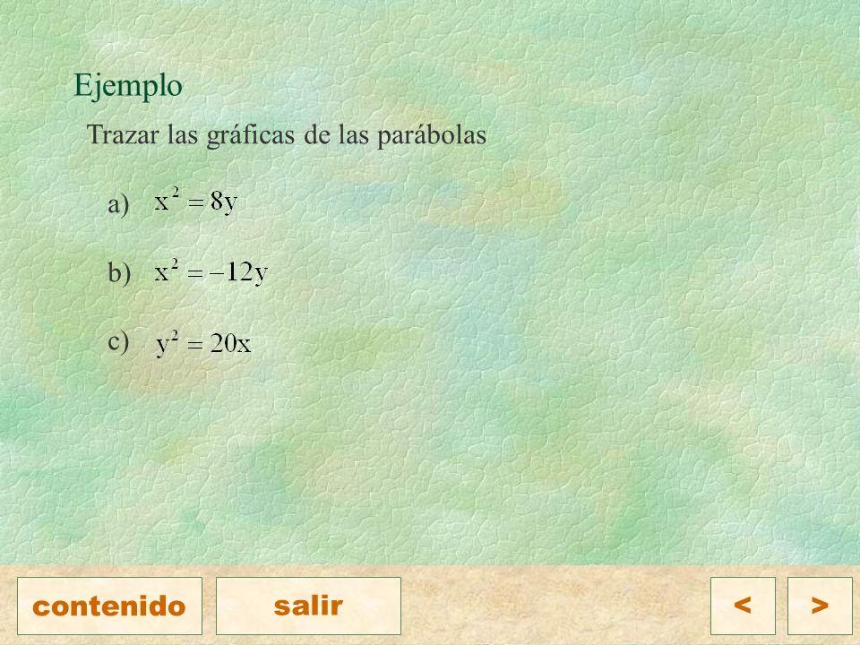 Ejemplo Trazar las gráficas de las parábolas a) b) c) contenido salir