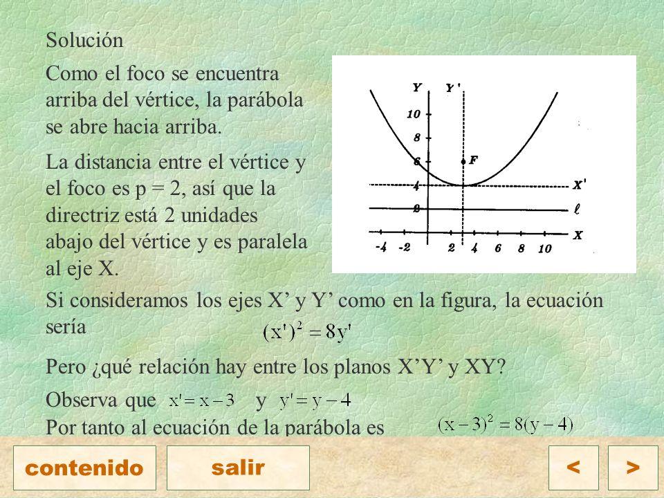 Solución Como el foco se encuentra arriba del vértice, la parábola se abre hacia arriba.
