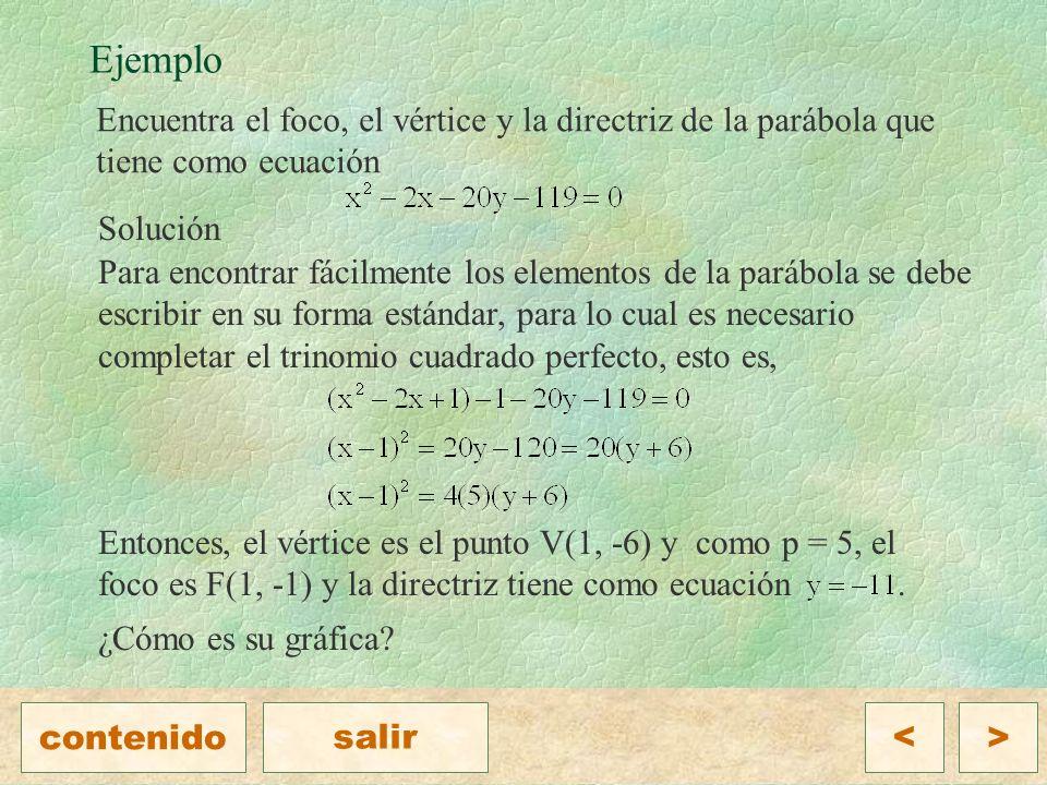 Ejemplo Encuentra el foco, el vértice y la directriz de la parábola que tiene como ecuación. Solución.