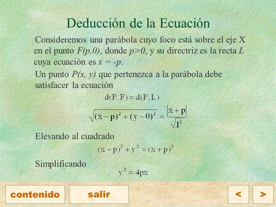 Deducción de la Ecuación