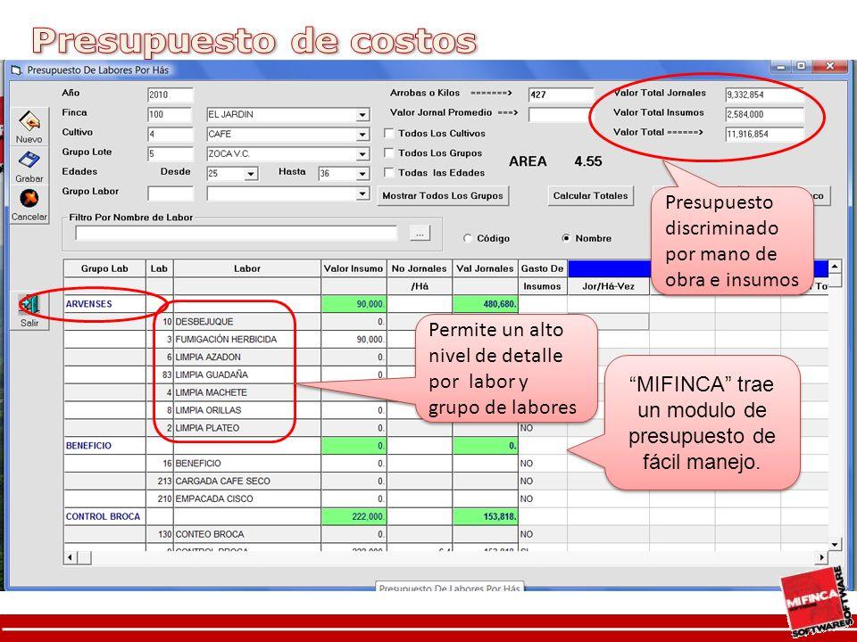 MIFINCA trae un modulo de presupuesto de fácil manejo.
