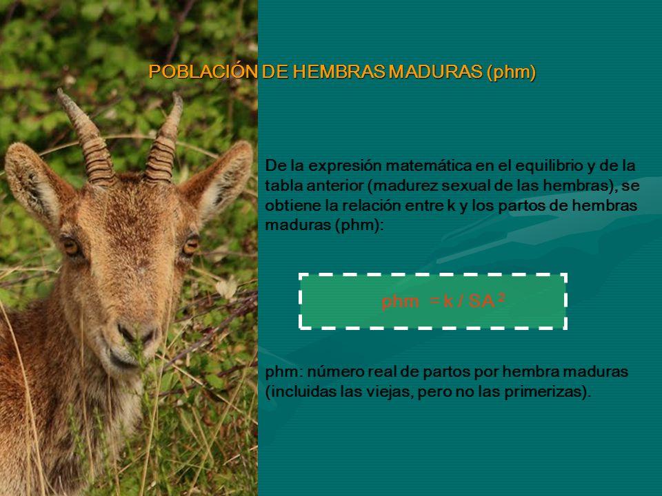 POBLACIÓN DE HEMBRAS MADURAS (phm)