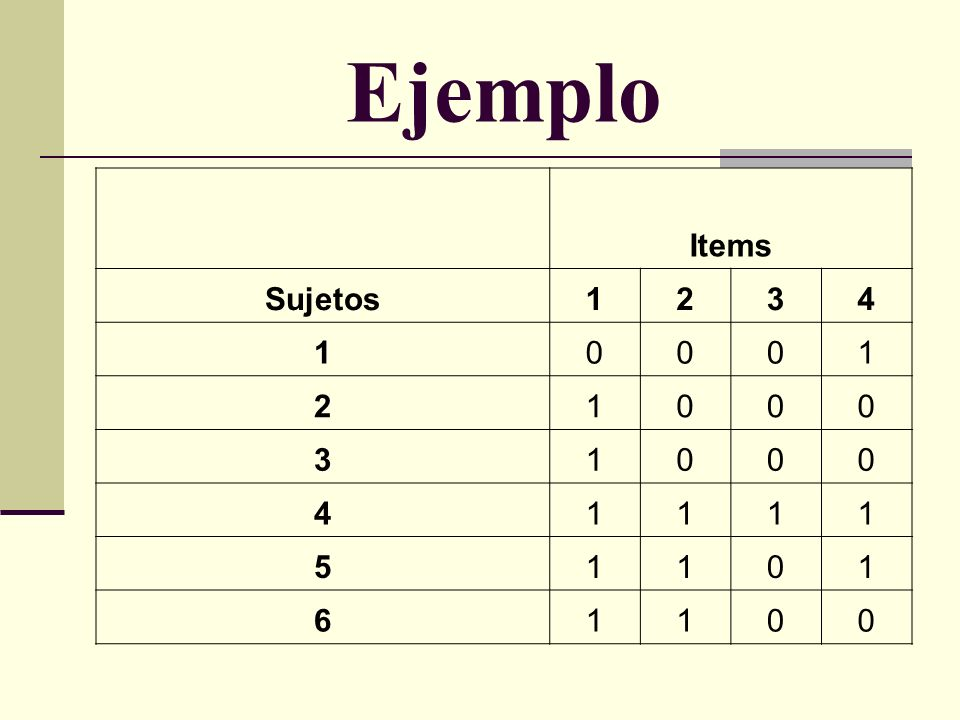 Ejemplo Items Sujetos 1 2 3 4 5 6