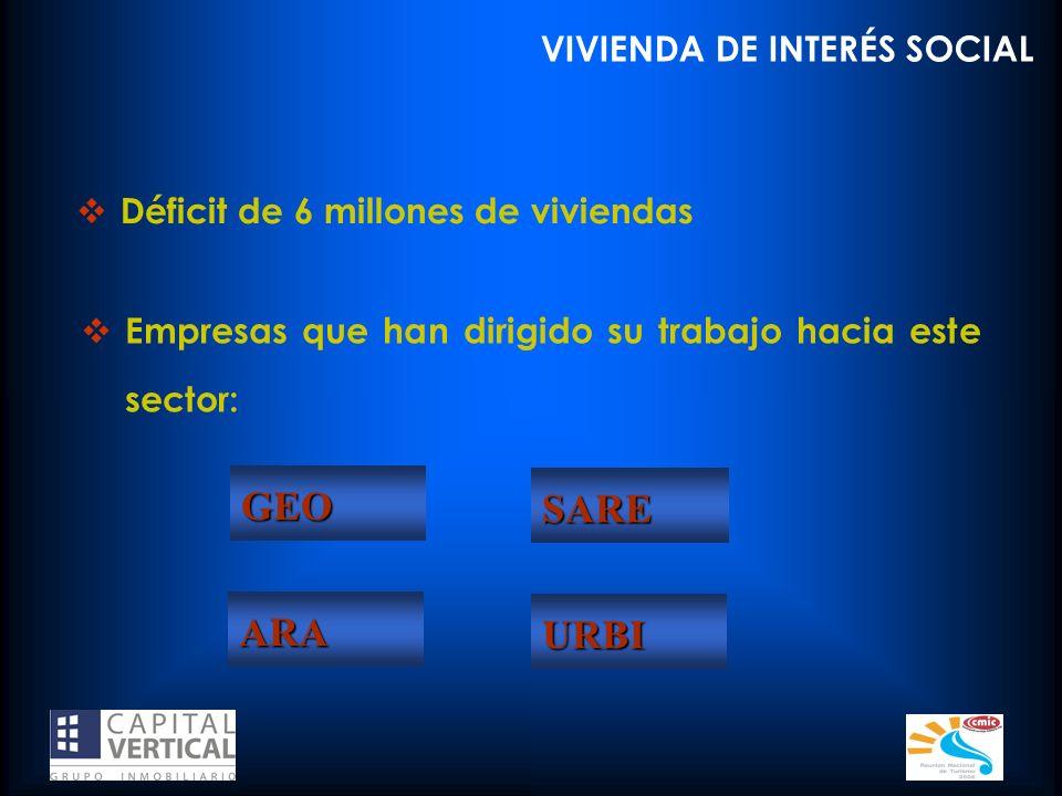 GEO SARE ARA URBI VIVIENDA DE INTERÉS SOCIAL