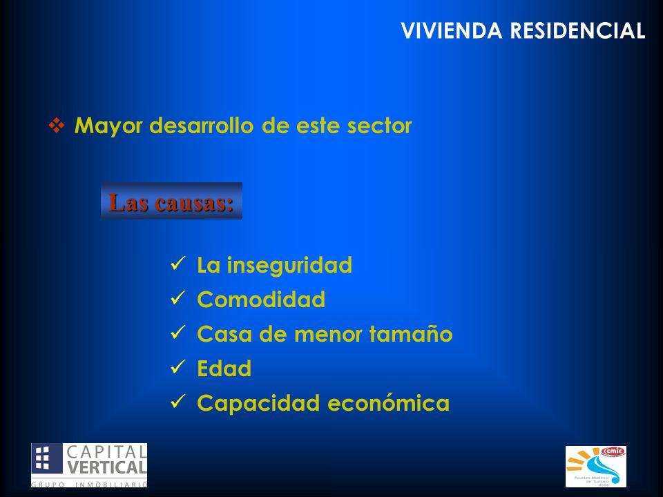 Las causas: VIVIENDA RESIDENCIAL Mayor desarrollo de este sector
