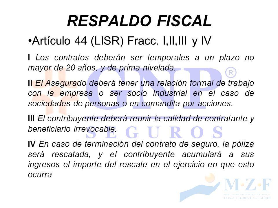 RESPALDO FISCAL Artículo 44 (LISR) Fracc. I,II,III y IV