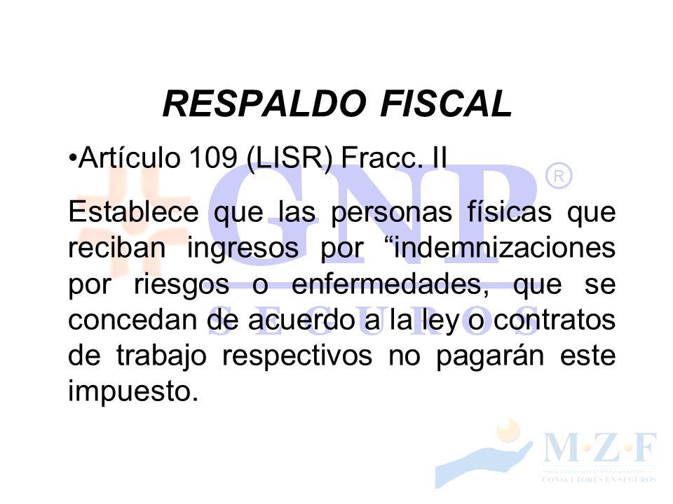 RESPALDO FISCAL Artículo 109 (LISR) Fracc. II