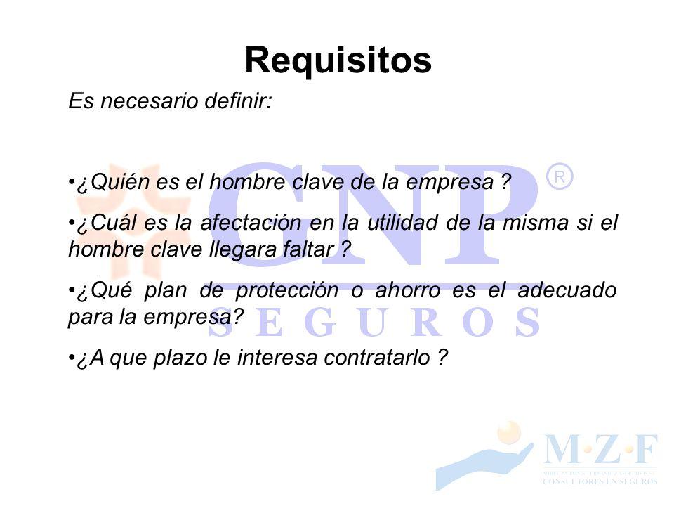 Requisitos Es necesario definir: