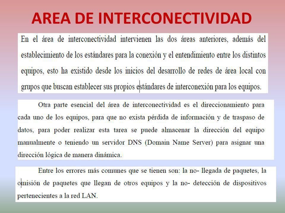 AREA DE INTERCONECTIVIDAD