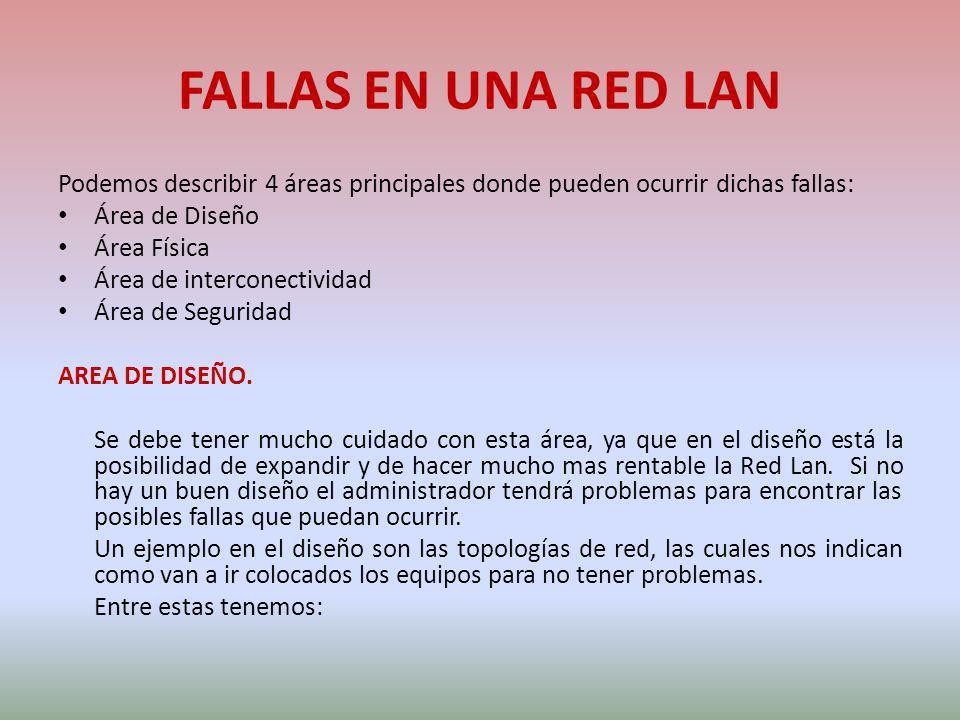 FALLAS EN UNA RED LAN Podemos describir 4 áreas principales donde pueden ocurrir dichas fallas: Área de Diseño.