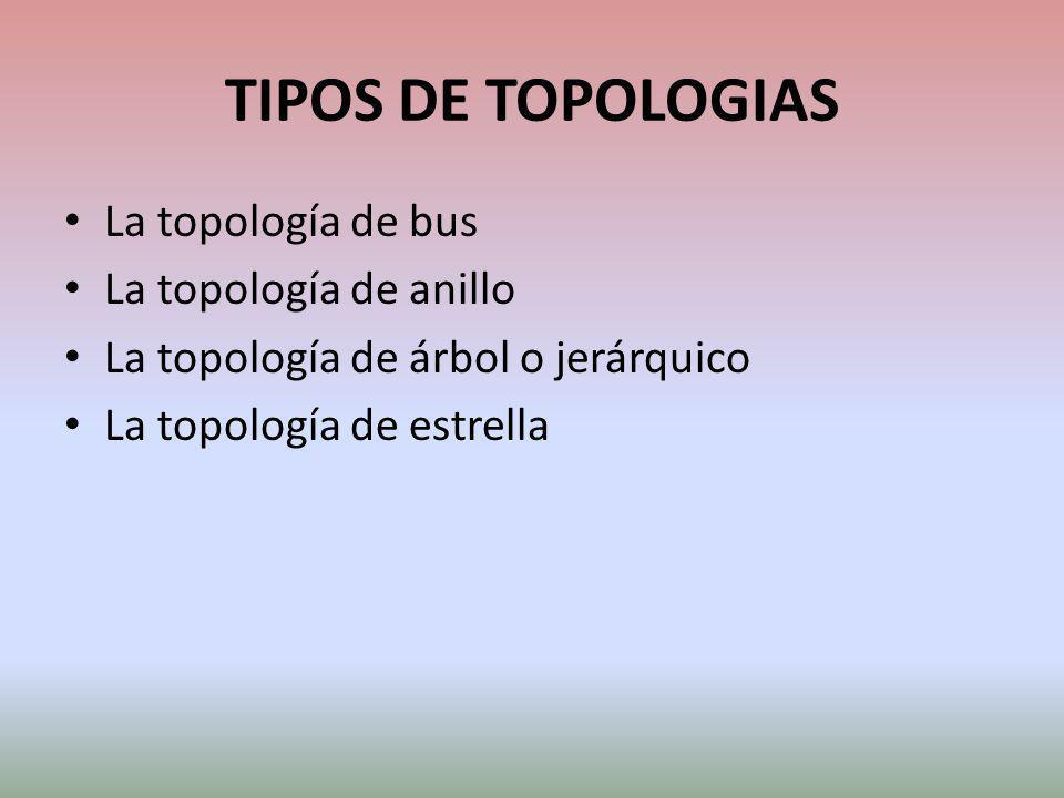 TIPOS DE TOPOLOGIAS La topología de bus La topología de anillo